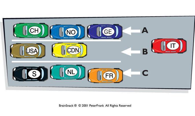 Ser du hvilken kø bilen skal stille seg i?