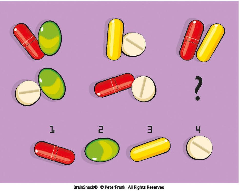 Hvilken kombinasjon av piller skal pasienten ta neste gang?