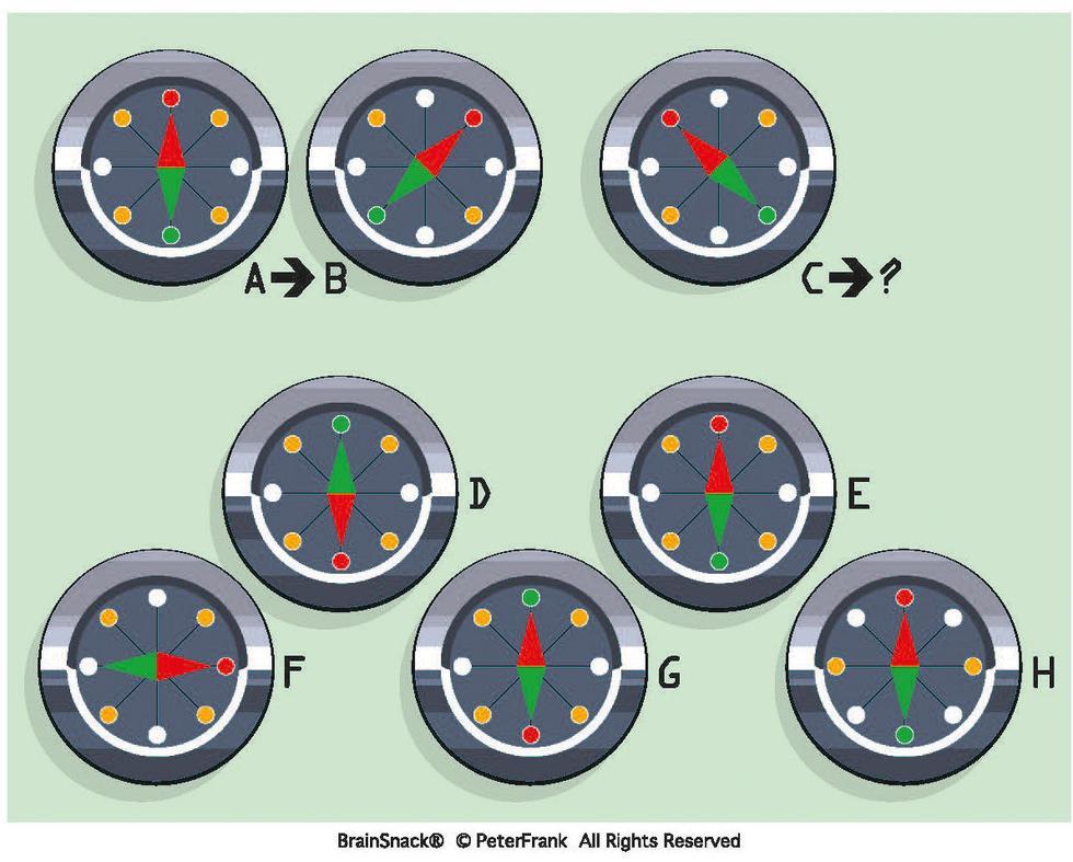 Hvilket kompass følger etter kompass C?