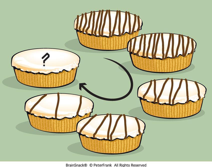 Hvor mange striper skal kaken ha?