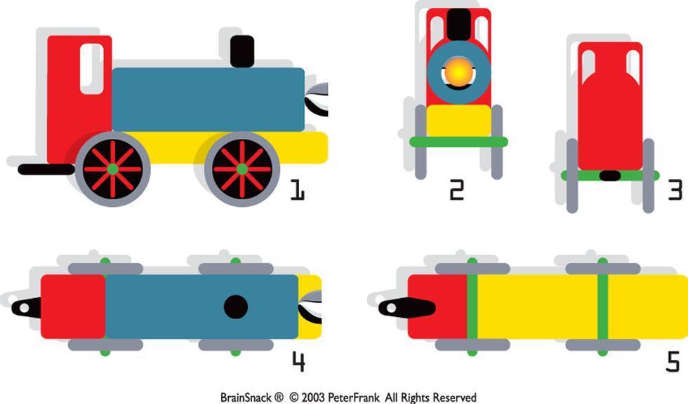 Ser du feilen til lokomotivet?