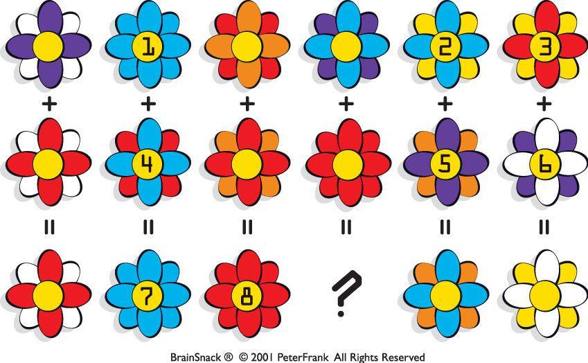 Hvordan skal blomsten se ut?