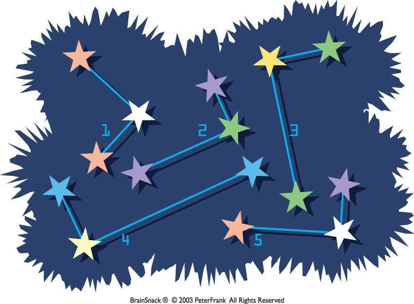 Hvilket stjernebilde er feil?