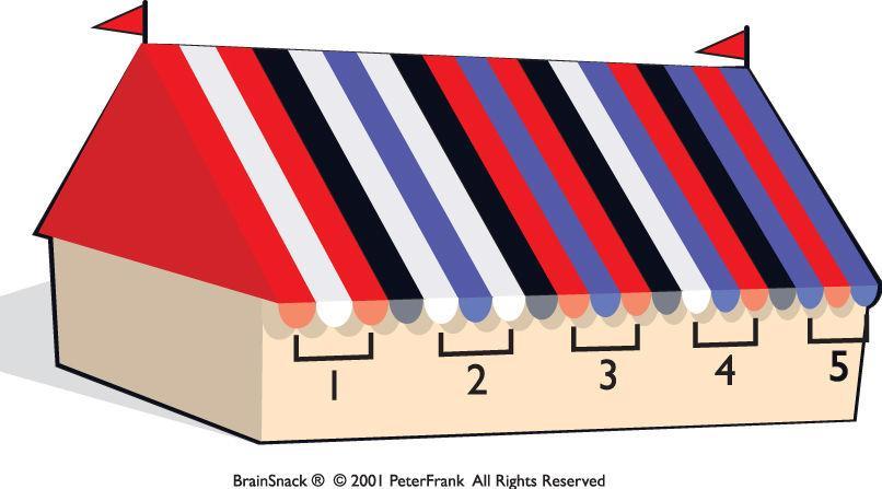 Hvilke striper er feil?