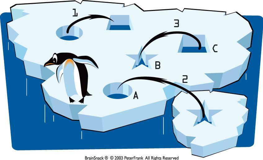 Hvor vil pingvinen hoppe?