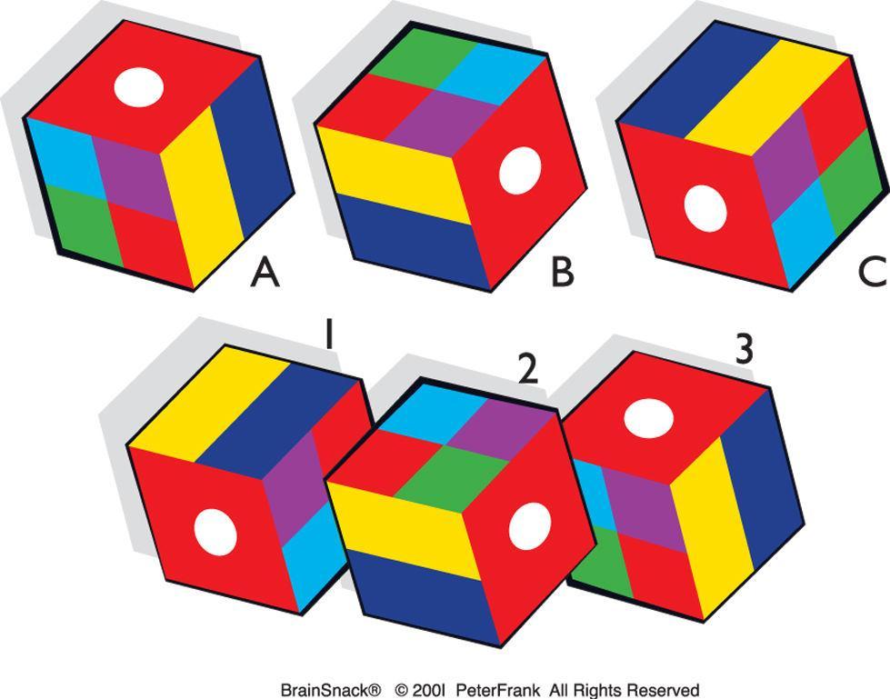 Hvordan blir neste kube?