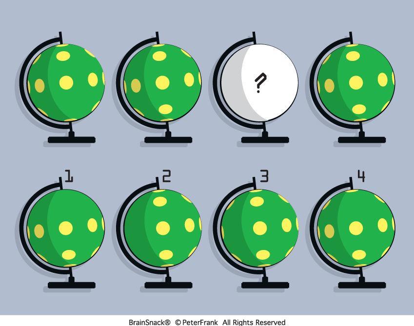 Hvilken globus er feil?