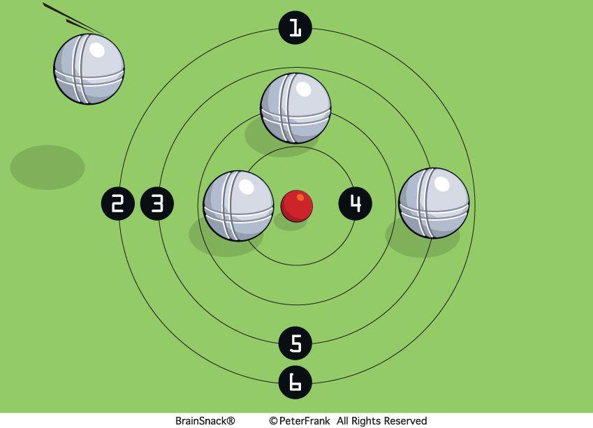 Hvor skal ballen ligge?