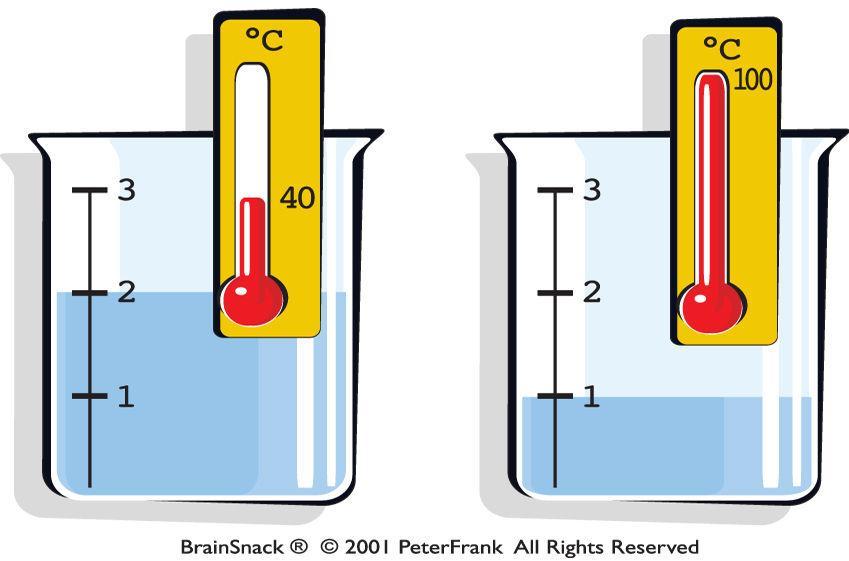 Hvor varmt blir vannet?