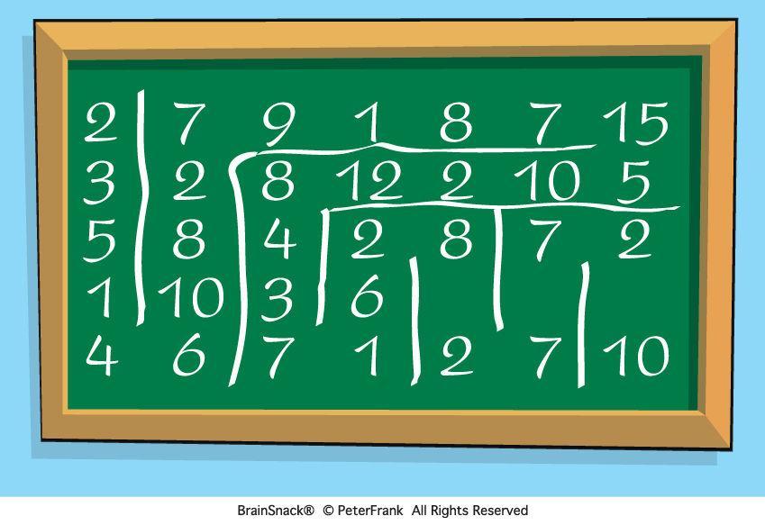 Hvilke tre tall mangler?