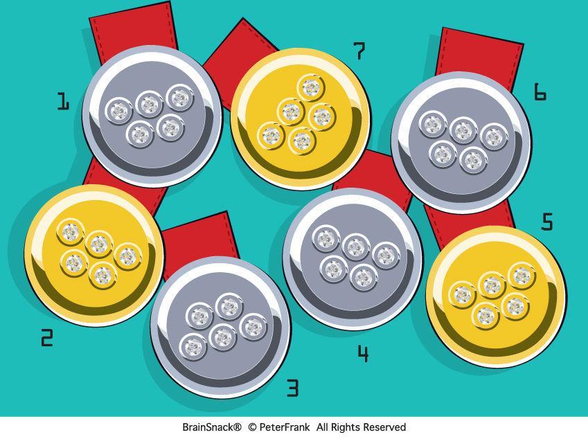 Hvilken medalje er falsk?