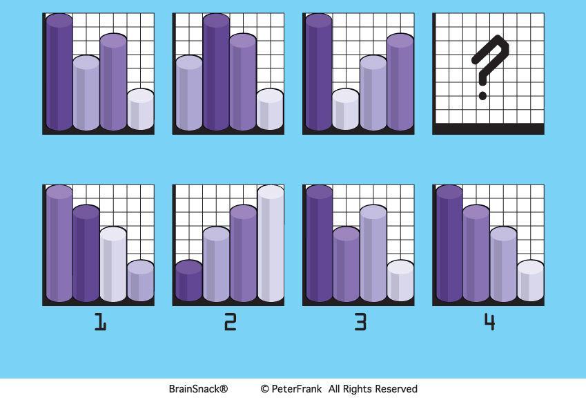 Finner du riktig graf?