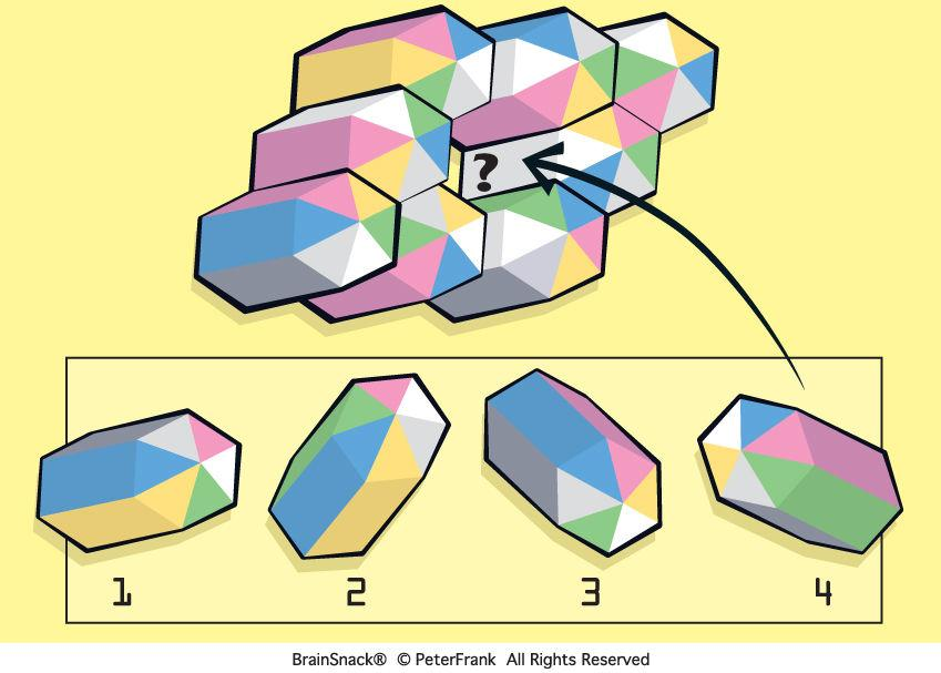 Hvilken krystall passer?