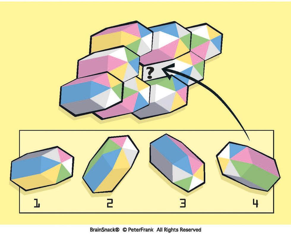 Hvilken krystall (1–4) passer i hullet?