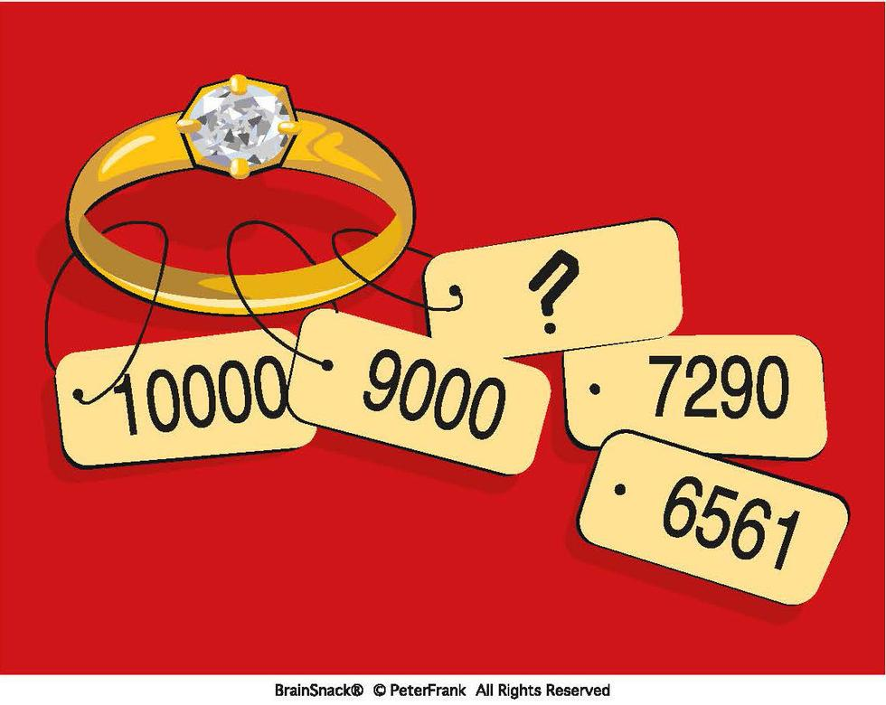 Prisen på ringen blir stadig lavere. Hva skal prisen på den tredje prislappen være?