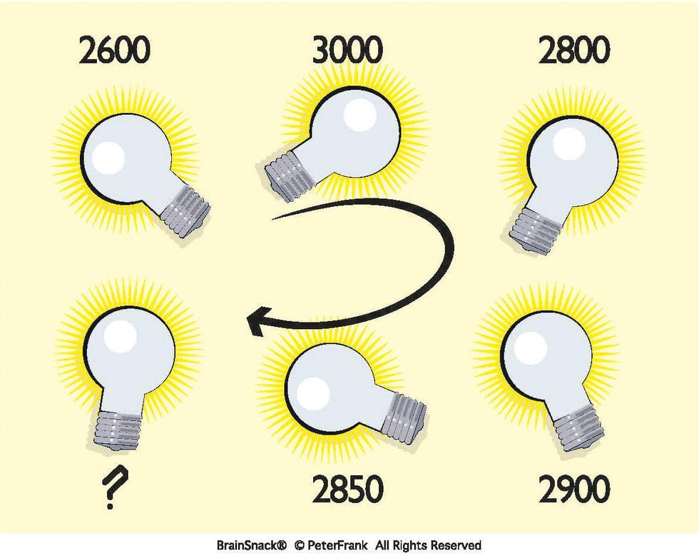 Hvor mange timer vil den siste lyspæren vare?
