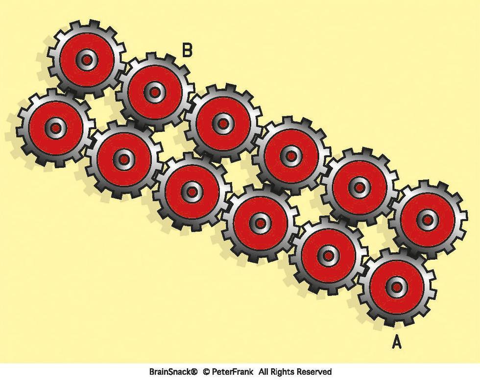 Hvis du roterer hjul A mot høyre, med klokka, hvilken vei vil hjul B gå?