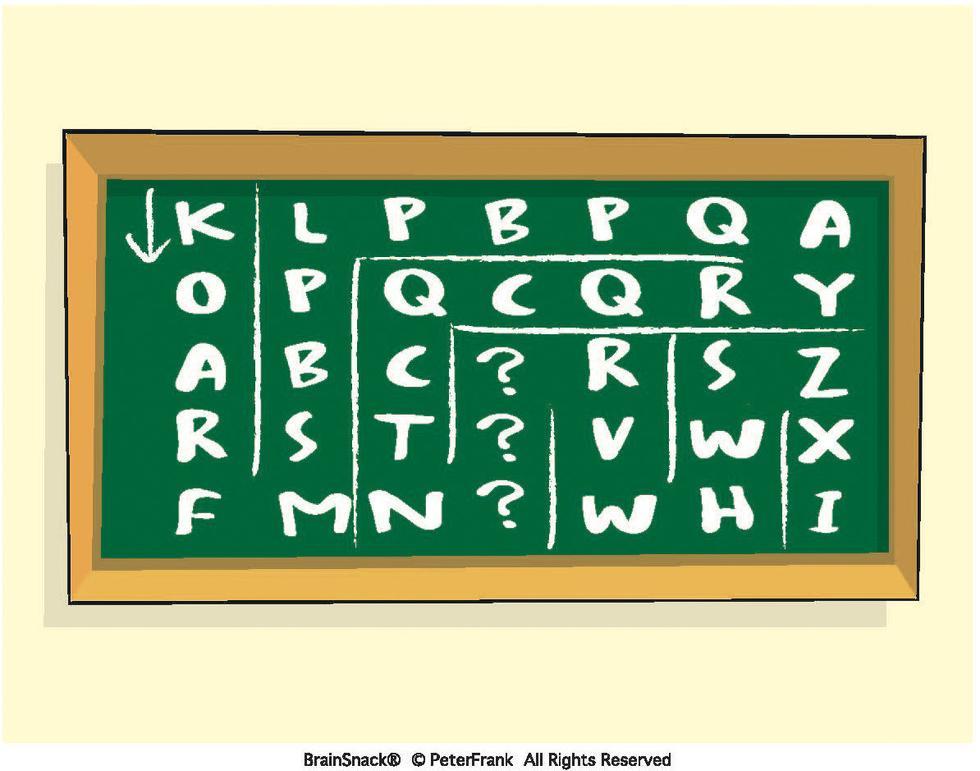 Start ved pilen, hvilke tre bokstaver mangler?