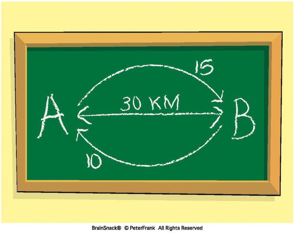 Hva blir gjennomsnittshastigheten?