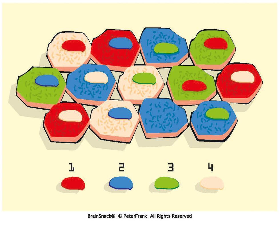 Hvilken cellekjerne hører til cellen uten kjerne?