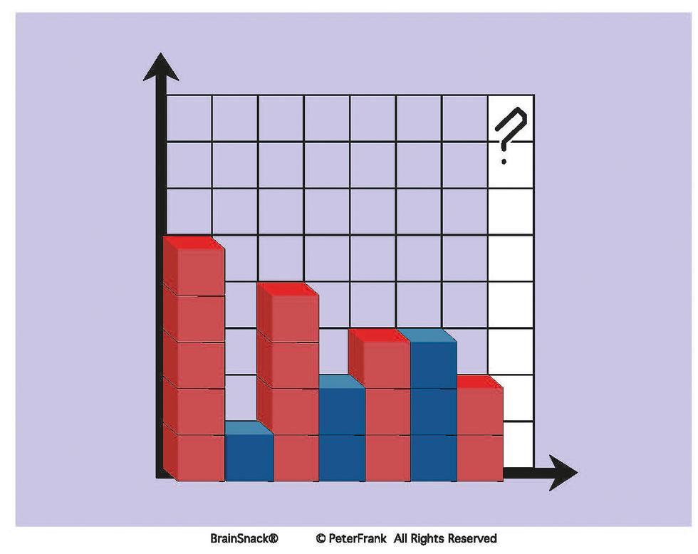 Hvor mange blå klosser mangler?