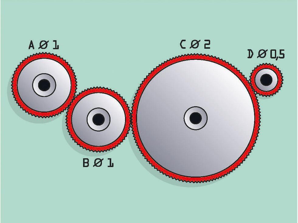 Hvor mange ganger roterer hjulet?