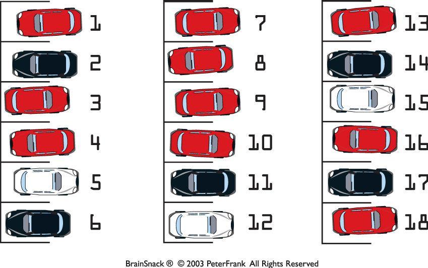 Hvilken bil har parkert feil?
