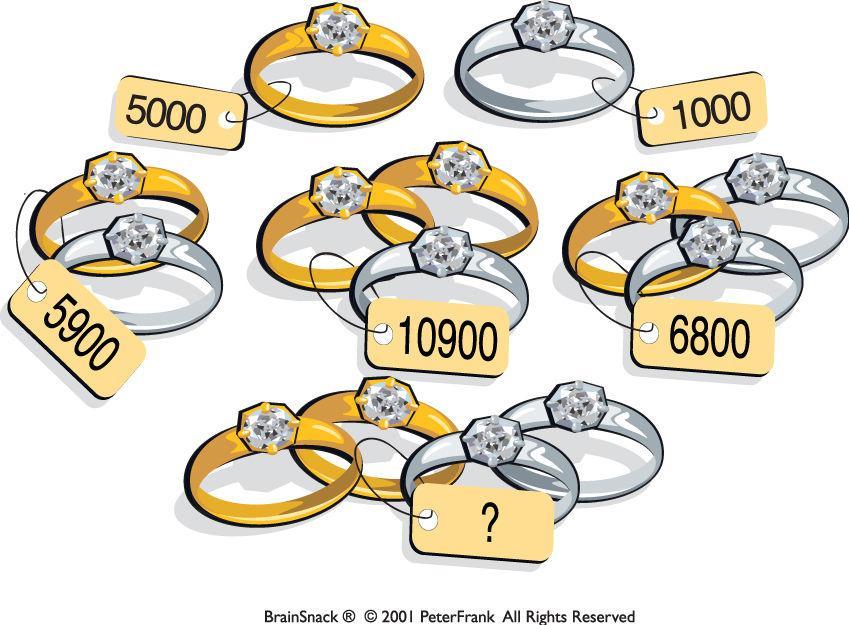 Hvor mye koster ringene?