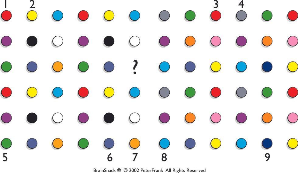 Hvilken farge skal flekken ha?
