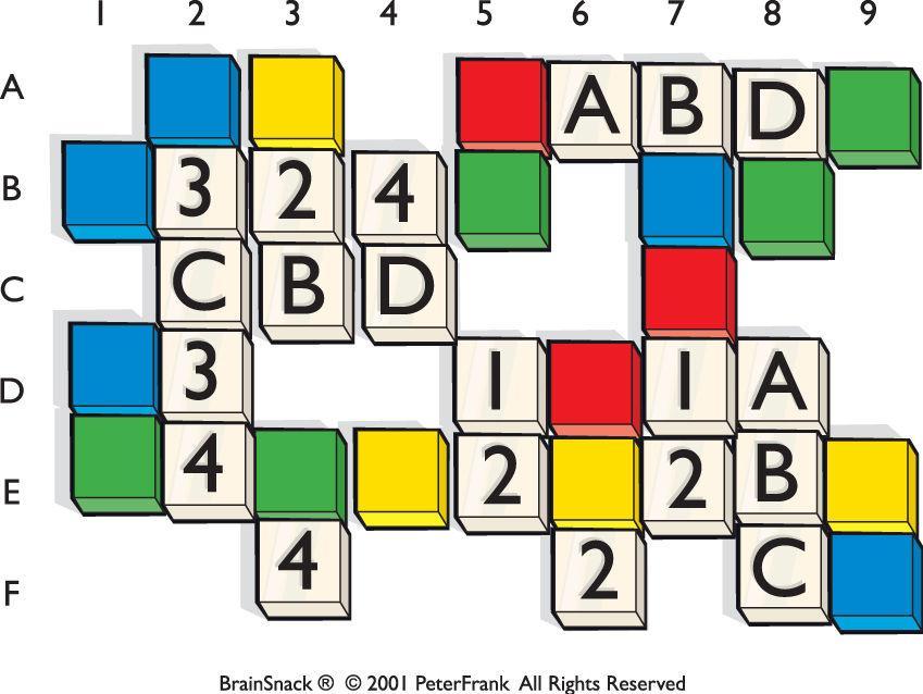 Hvilke koordinater har bokstavklossen som ligger på feil plass?