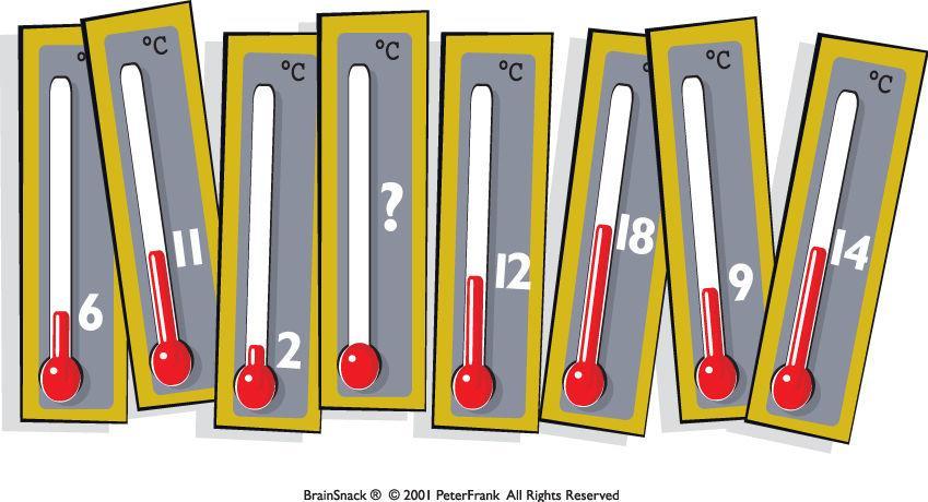Hva er riktig temperatur?