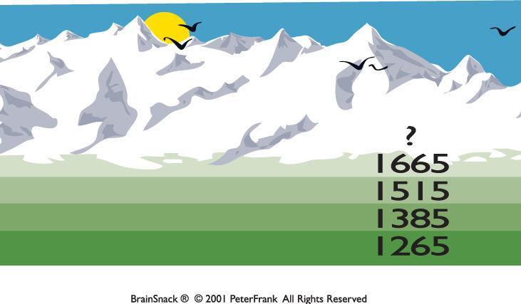 Hvor høyt går isbreen?