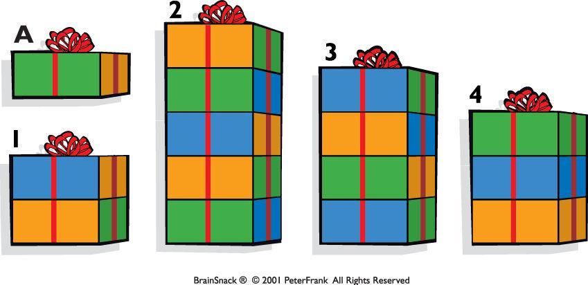 Hvor skal gaven ligge?