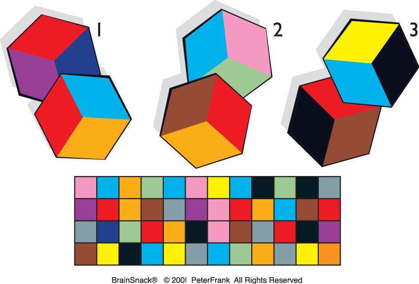 Hvilken kube er feil?