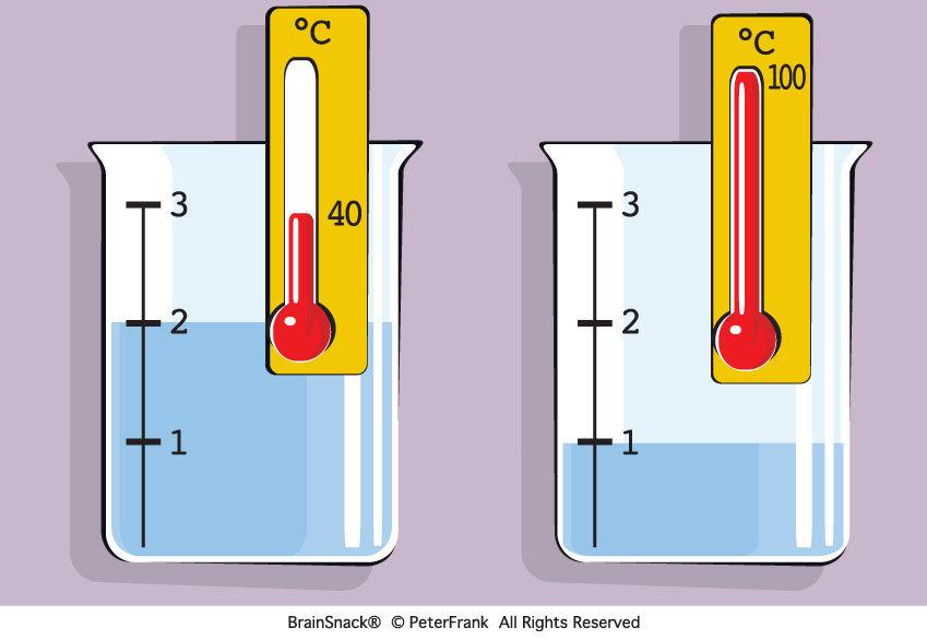 Hva blir temperaturen?