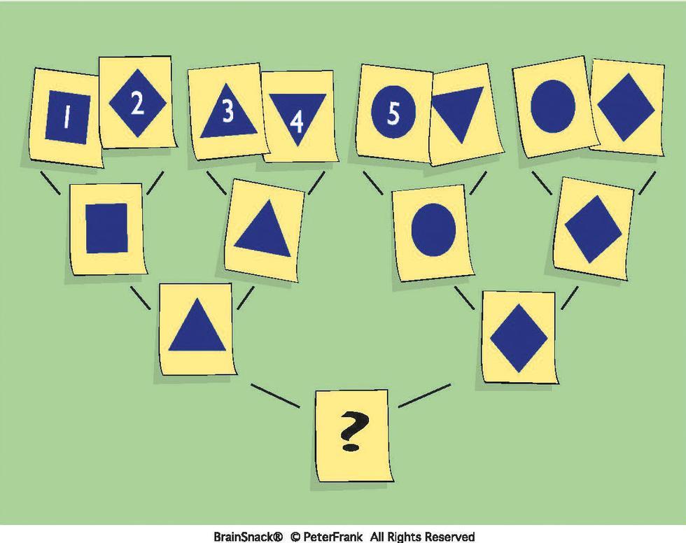Hvilken figur (1-5) skal erstatte spørsmålstegnet?